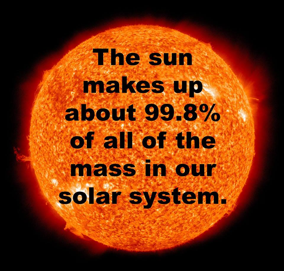 Mass of the sun